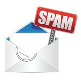 spam mail or e-mail concept sign