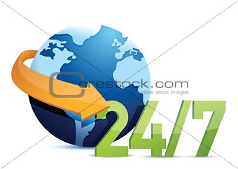 globe all day service