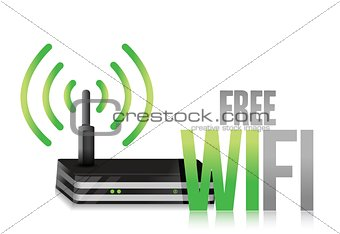 free wifi router