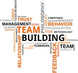 word cloud - team building