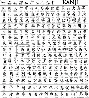 ... : Hundreds of Japanese Kanji Characters With Translations Underneath