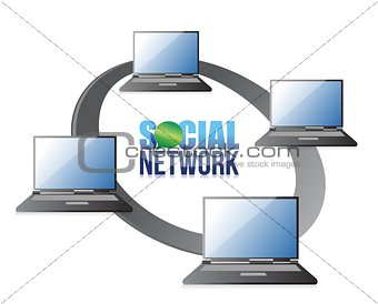 laptops part of a social network