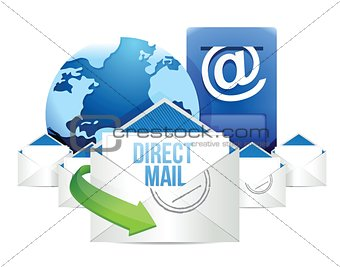 direct mail Blue Mailbox with Mails global