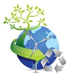 eco, bio, recycle globe sign