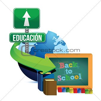 education globe concept spanish