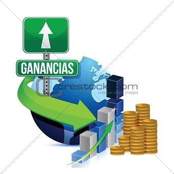 profits globe concept in Spanish design