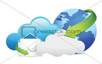 internet global cloud communication