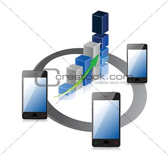 phone or cell with business or profits growth