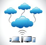 Clouds Computing network Concept