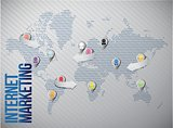 internet marketing global network