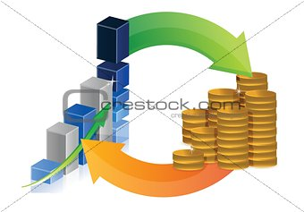 business graph cycle coins