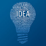 Marketing idea communication