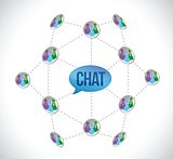 chat diagram