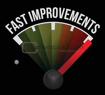 fast improvement speedometer