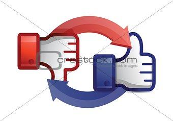 thump up & thumb down cycle