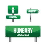 hungary Country road sign