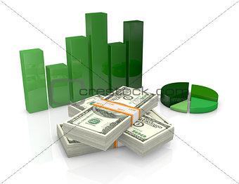 us dollars and charts
