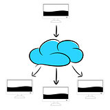 Cloud computer illustration