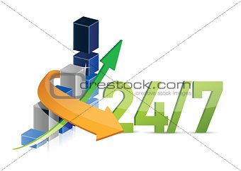 business 24 7 service moving concept