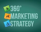 360 marketing strategy