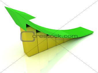 3D chart the growth of the yellow bars
