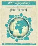 Eco Planet Concept