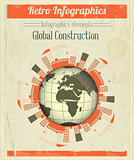 Concept of Global Construction