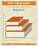 Vintage Retro Infographics Books