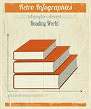 Vintage Retro Infographics Books