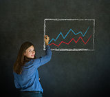 Confident woman writing on blackboard background with graph