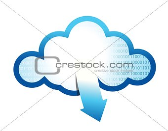 Cloud computing concept technology concept