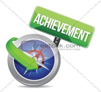 achievement Glossy Compass