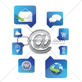 at application icons