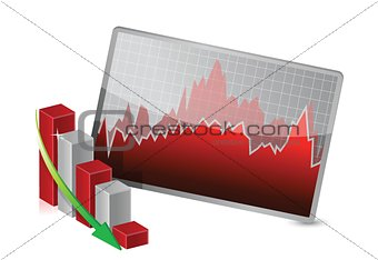 Business Graph with stocks showing losses