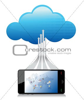 social media world smartphone connected to a cloud