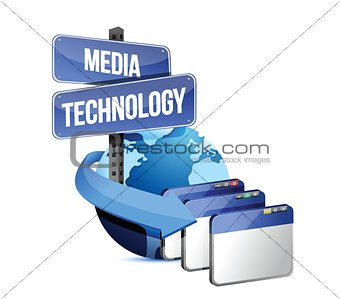 Internet media technology