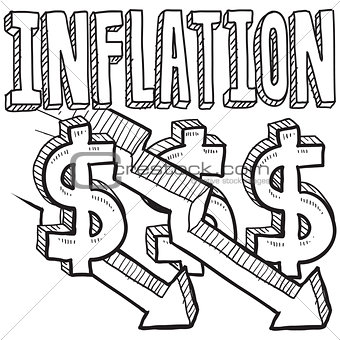 Inflation decreasing sketch