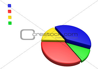 Pie chart with different percentages