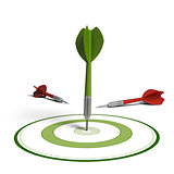 Market targeting concept, improving results
