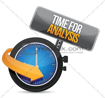 time for analysis