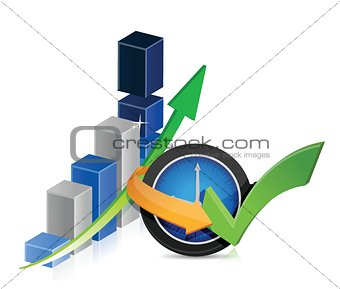 Business finance timing concept