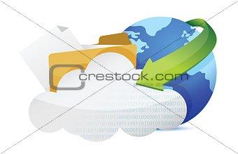 folder and communication information folder