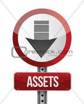 roadsign with a falling assets concept