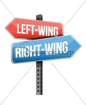 Left-wing and right-wing road sign