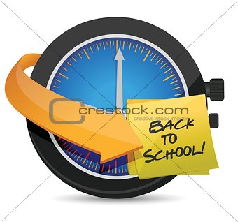 time to go Back to school post an clock