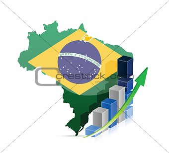 Brazil map and graph