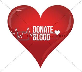 Blood donation medicine help hospital save life