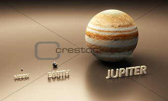 Planet Earth the Moon and Jupiter