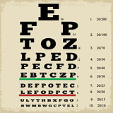 Vintage style eye chart