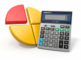 Business analytics. Calculator and graphic